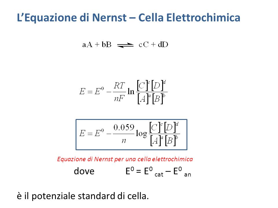 L'Equazione di Nernst – Cella Elettrochimica