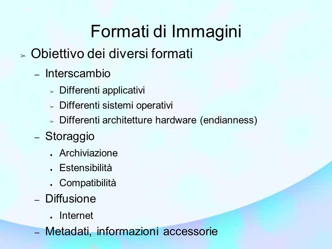 Formati di Immagini Obiettivo dei diversi formati Interscambio