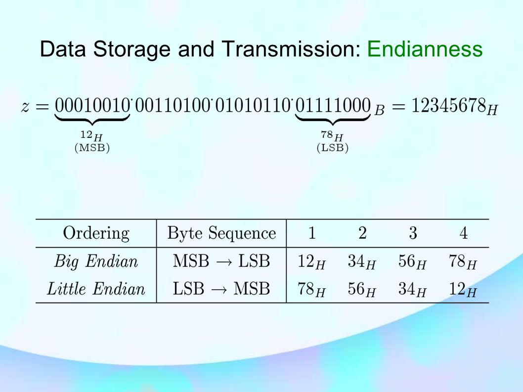 Data Storage and Transmission: Endianness