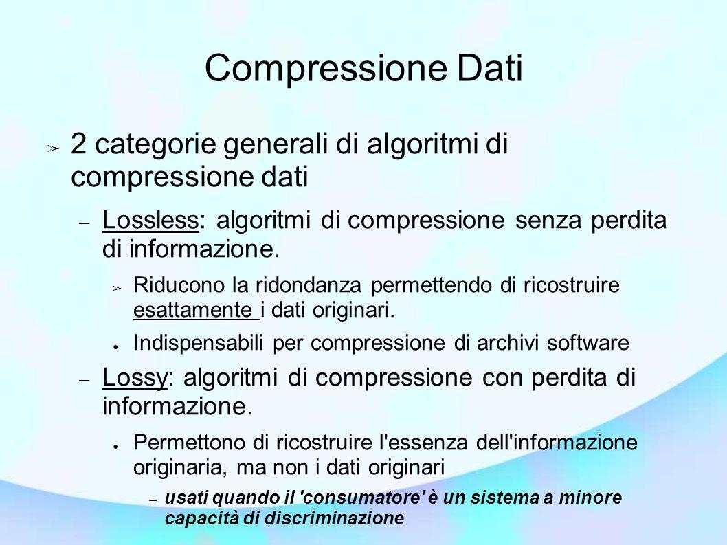 Compressione Dati 2 categorie generali di algoritmi di compressione dati. Lossless: algoritmi di compressione senza perdita di informazione.