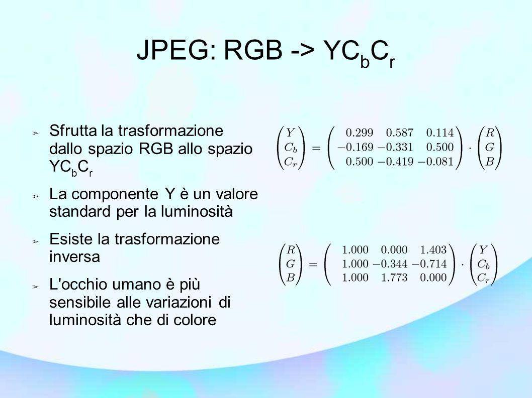 JPEG: RGB -> YCbCr Sfrutta la trasformazione dallo spazio RGB allo spazio YCbCr. La componente Y è un valore standard per la luminosità.