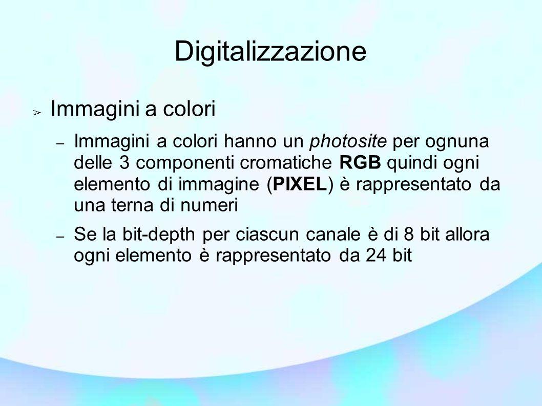 Digitalizzazione Immagini a colori