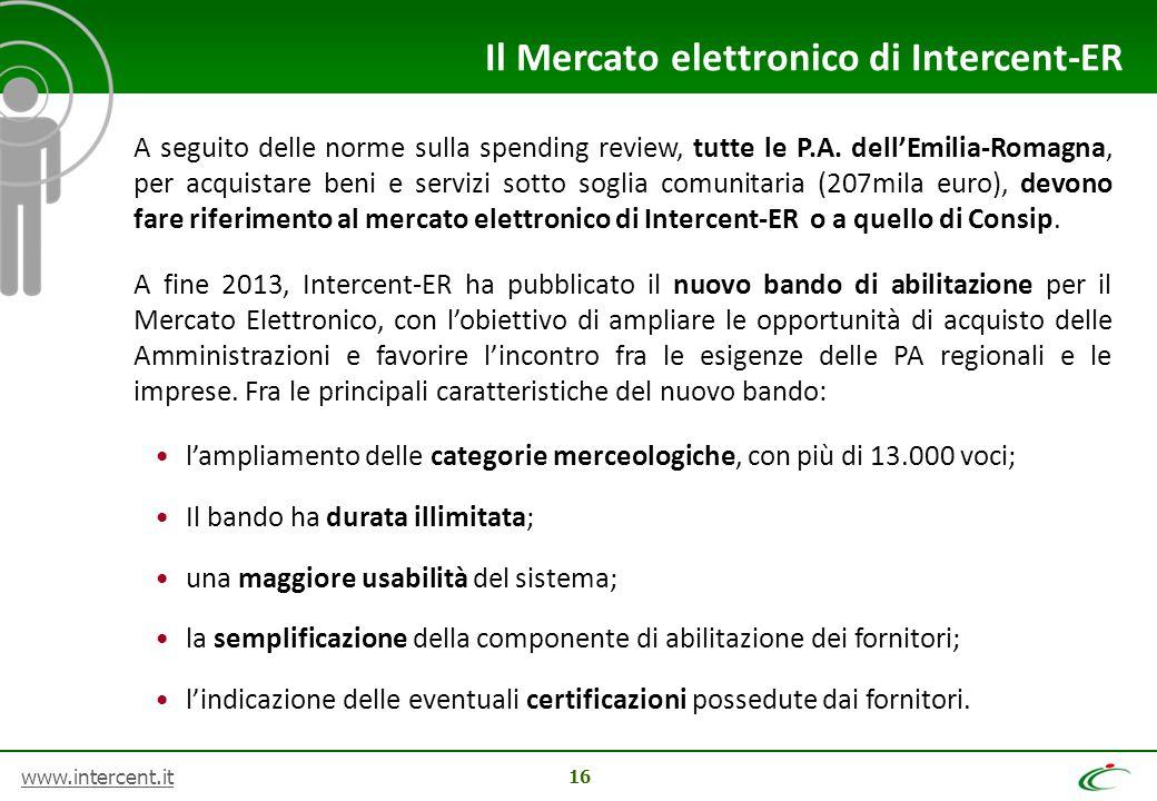 Il Mercato elettronico di Intercent-ER
