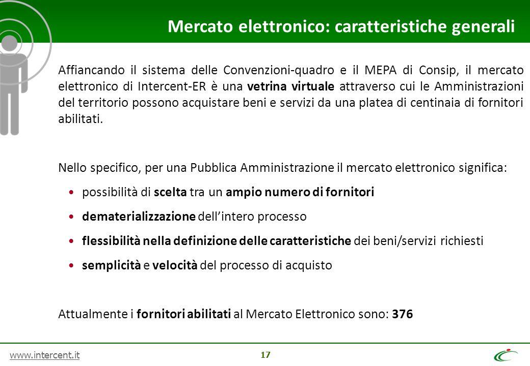 Mercato elettronico: caratteristiche generali