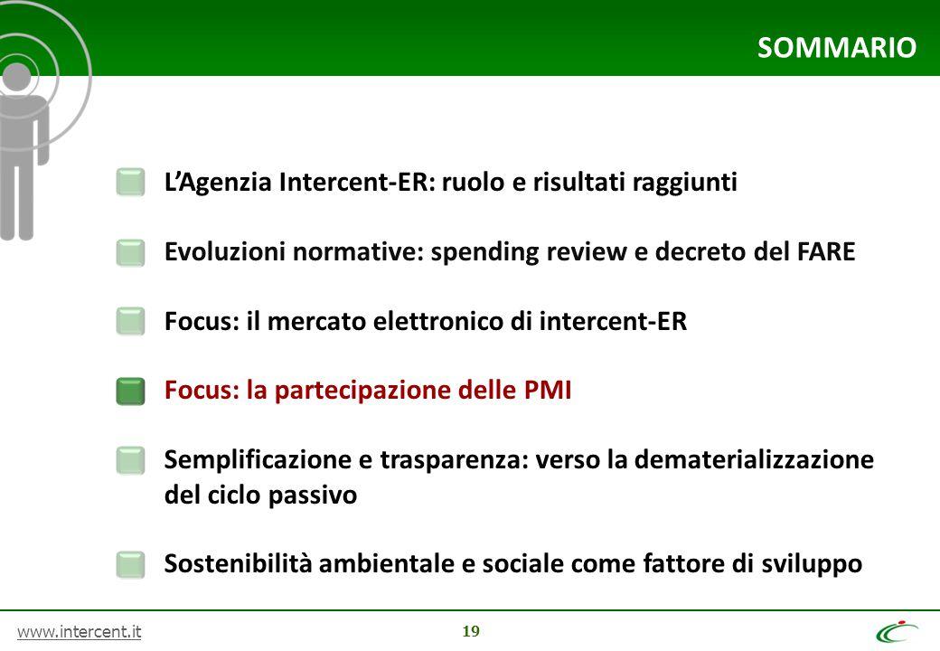 SOMMARIO L'Agenzia Intercent-ER: ruolo e risultati raggiunti