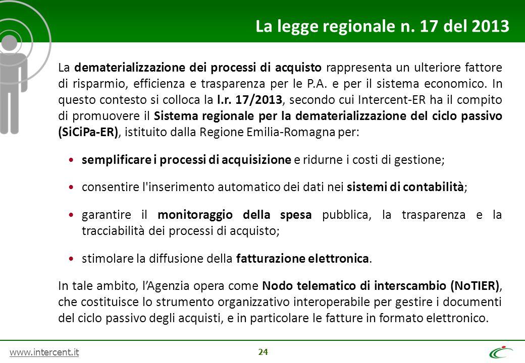 La legge regionale n. 17 del 2013