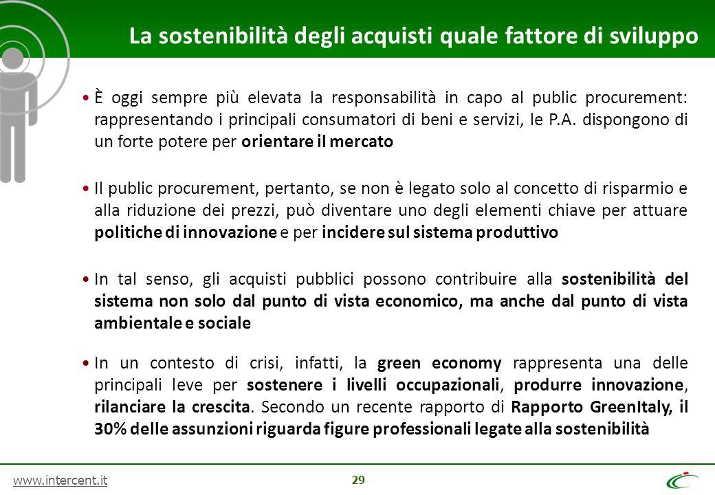 La sostenibilità degli acquisti quale fattore di sviluppo