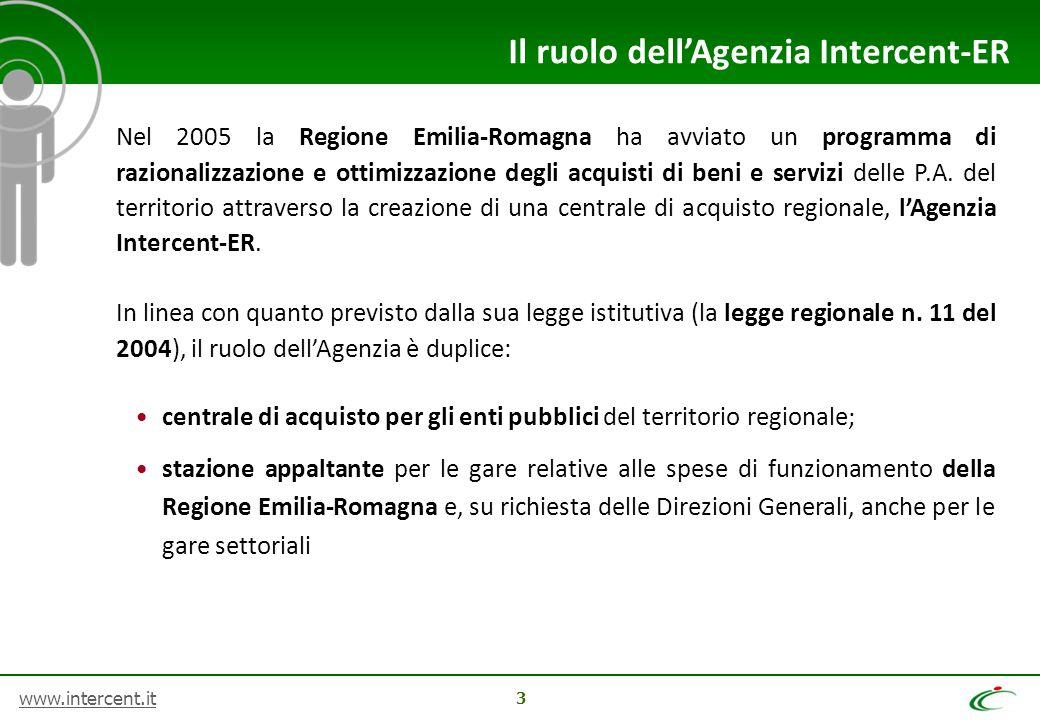 Il ruolo dell'Agenzia Intercent-ER