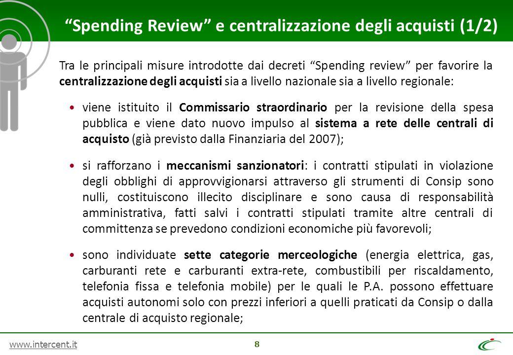 Spending Review e centralizzazione degli acquisti (1/2)