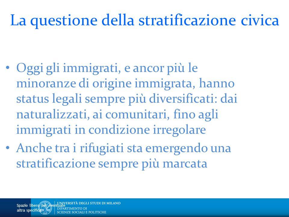 La questione della stratificazione civica