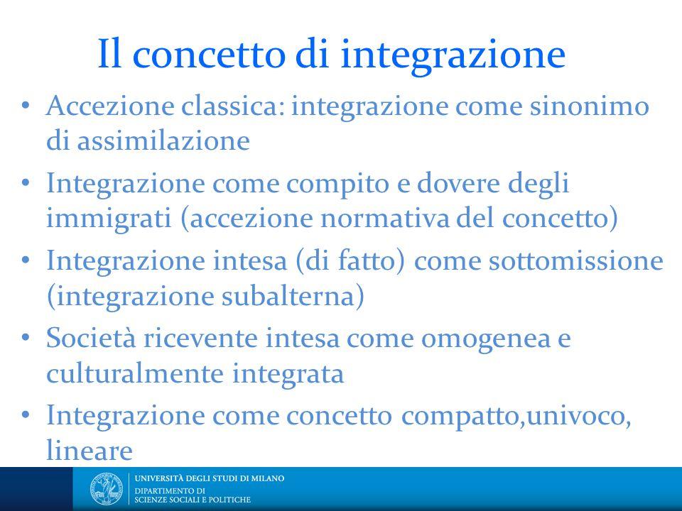 Il concetto di integrazione