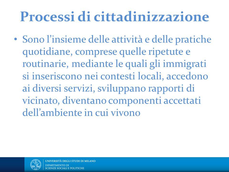 Processi di cittadinizzazione