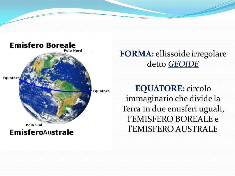 FORMA: ellissoide irregolare detto GEOIDE EQUATORE: circolo immaginario che divide la Terra in due emisferi uguali, l'EMISFERO BOREALE e l'EMISFERO AUSTRALE