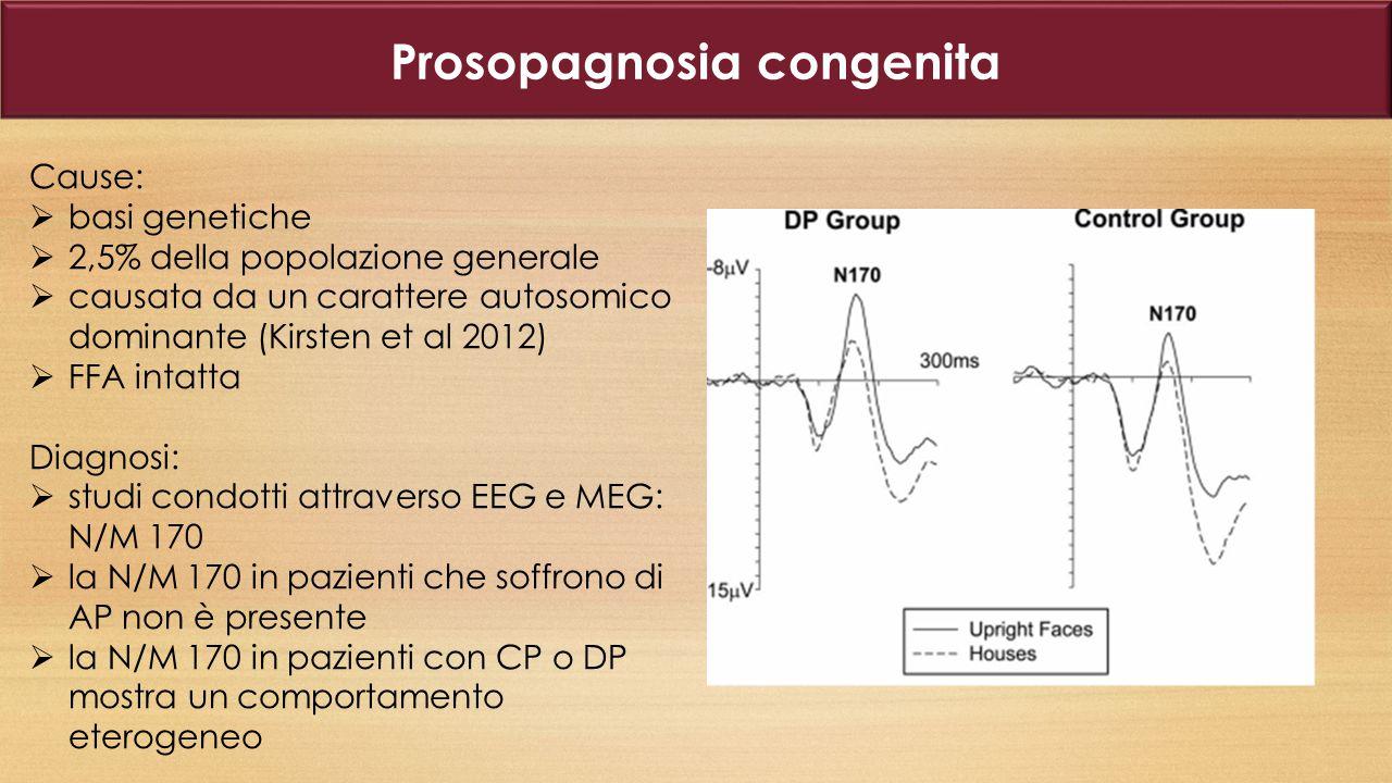 Prosopagnosia congenita