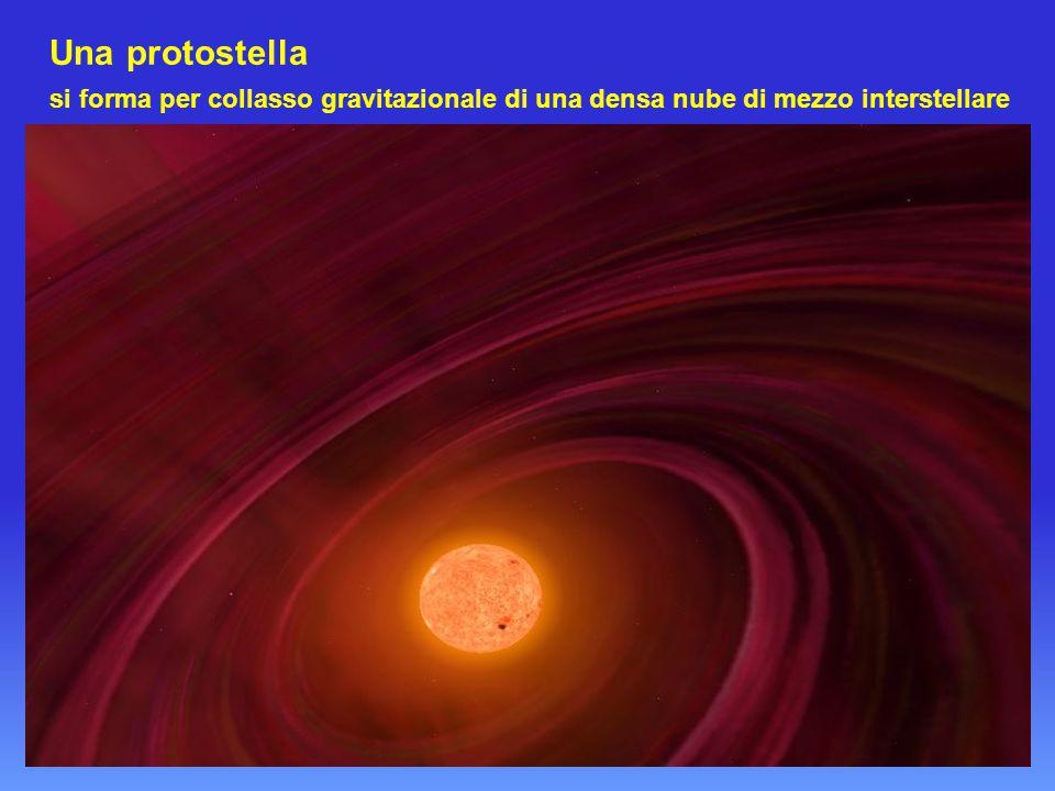 Una protostella si forma per collasso gravitazionale di una densa nube di mezzo interstellare
