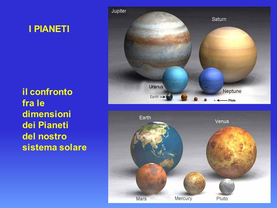 I PIANETI il confronto fra le dimensioni dei Pianeti del nostro sistema solare