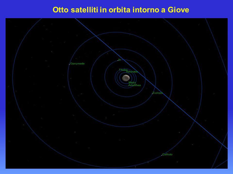 Otto satelliti in orbita intorno a Giove