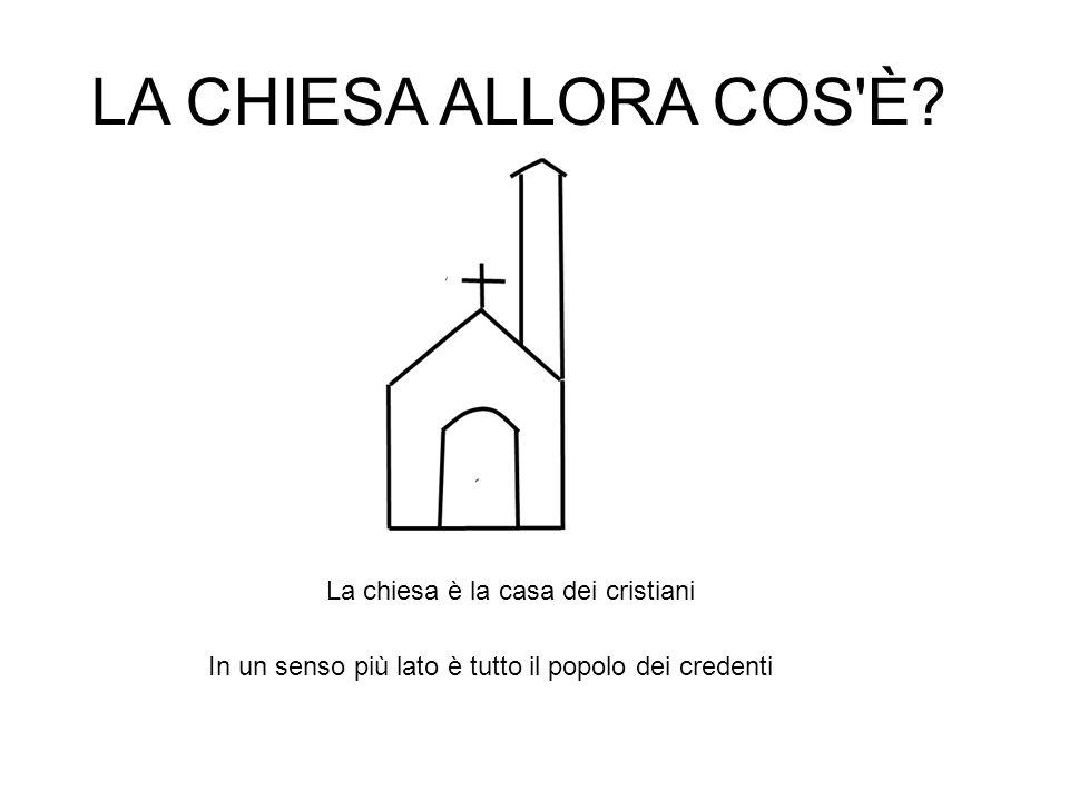 LA CHIESA ALLORA COS È La chiesa è la casa dei cristiani