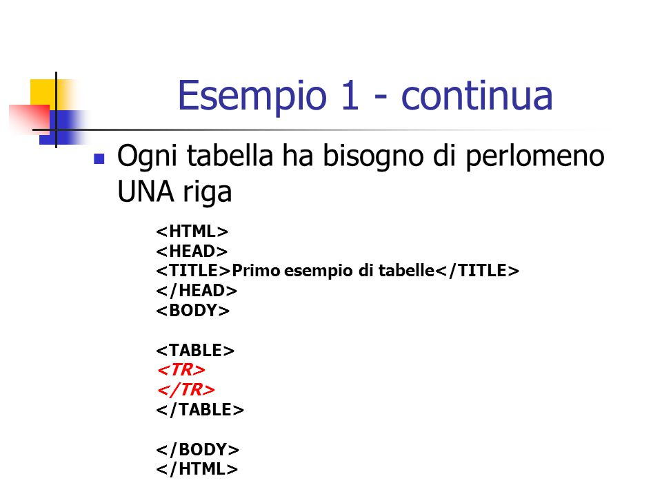Esempio 1 - continua Ogni tabella ha bisogno di perlomeno UNA riga