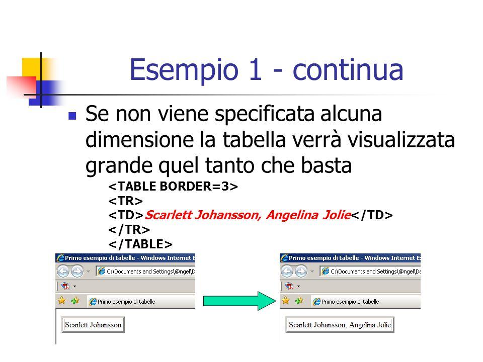 Esempio 1 - continua Se non viene specificata alcuna dimensione la tabella verrà visualizzata grande quel tanto che basta.