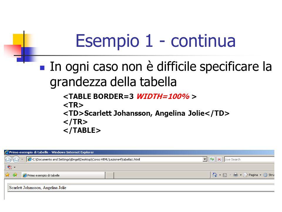 Esempio 1 - continua In ogni caso non è difficile specificare la grandezza della tabella. <TABLE BORDER=3 WIDTH=100% >