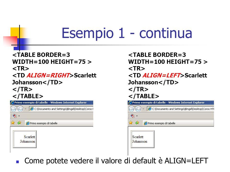 Esempio 1 - continua <TABLE BORDER=3 WIDTH=100 HEIGHT=75 > <TR> <TD ALIGN=RIGHT>Scarlett Johansson</TD>