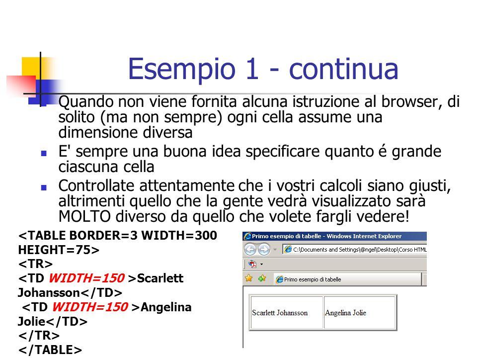 Esempio 1 - continua Quando non viene fornita alcuna istruzione al browser, di solito (ma non sempre) ogni cella assume una dimensione diversa.