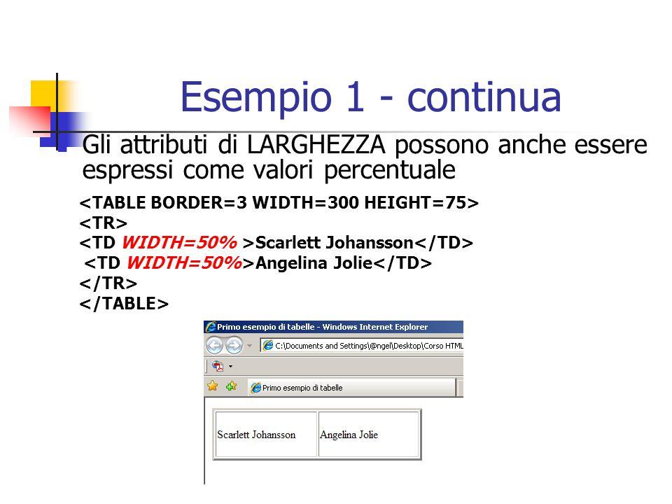 Esempio 1 - continua Gli attributi di LARGHEZZA possono anche essere espressi come valori percentuale.