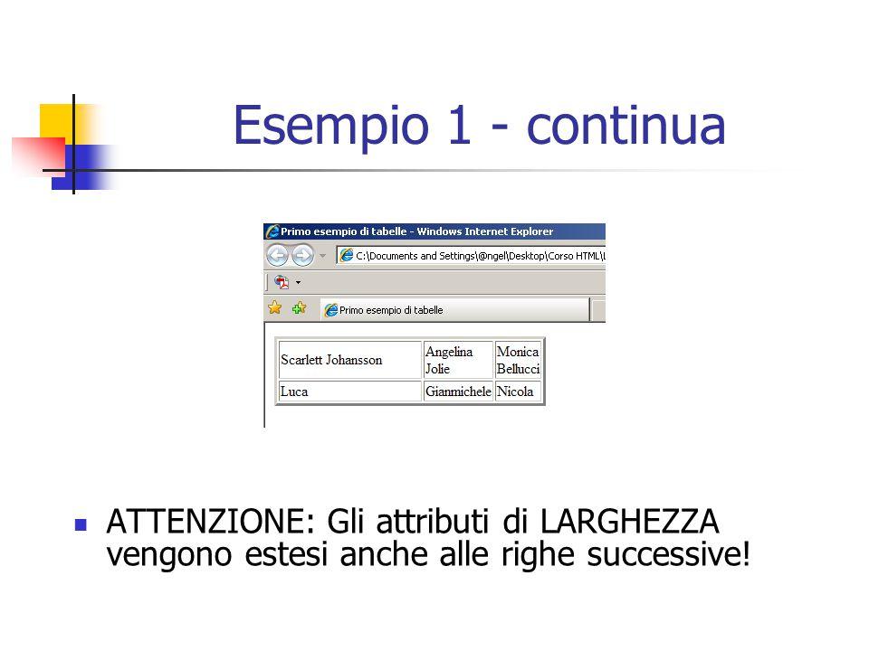 Esempio 1 - continua ATTENZIONE: Gli attributi di LARGHEZZA vengono estesi anche alle righe successive!