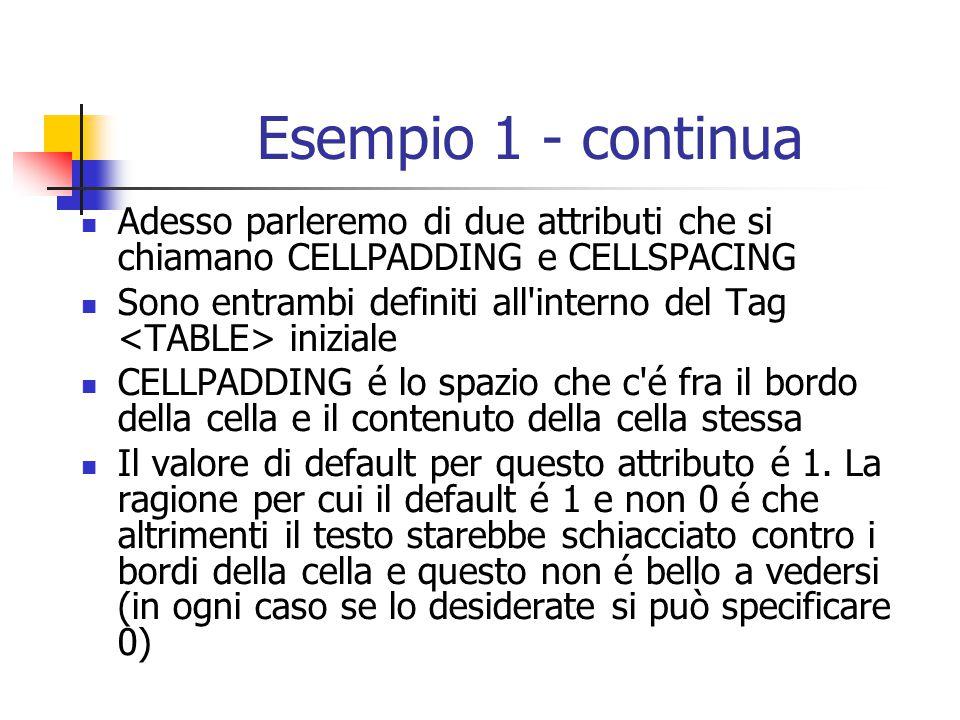 Esempio 1 - continua Adesso parleremo di due attributi che si chiamano CELLPADDING e CELLSPACING.