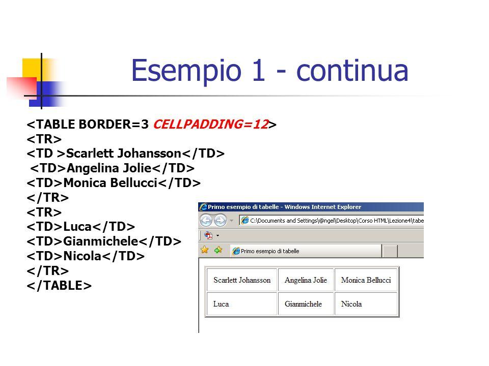 Esempio 1 - continua <TABLE BORDER=3 CELLPADDING=12> <TR> <TD >Scarlett Johansson</TD> <TD>Angelina Jolie</TD>