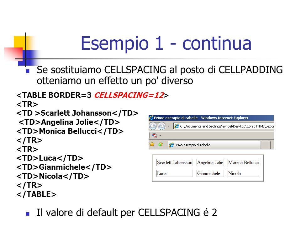 Esempio 1 - continua Se sostituiamo CELLSPACING al posto di CELLPADDING otteniamo un effetto un po diverso.
