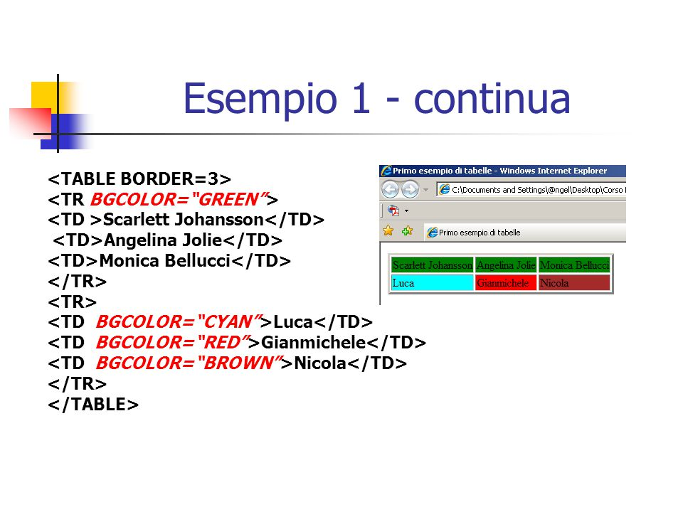 Esempio 1 - continua <TABLE BORDER=3> <TR BGCOLOR= GREEN > <TD >Scarlett Johansson</TD> <TD>Angelina Jolie</TD>