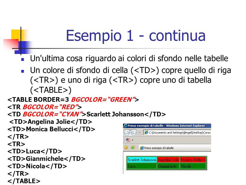 Esempio 1 - continua Un ultima cosa riguardo ai colori di sfondo nelle tabelle.