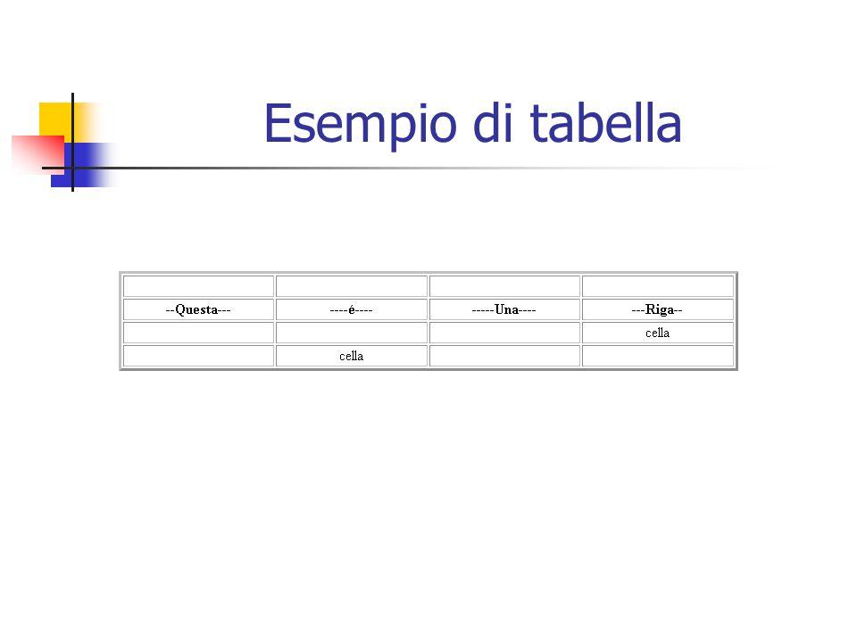 Esempio di tabella