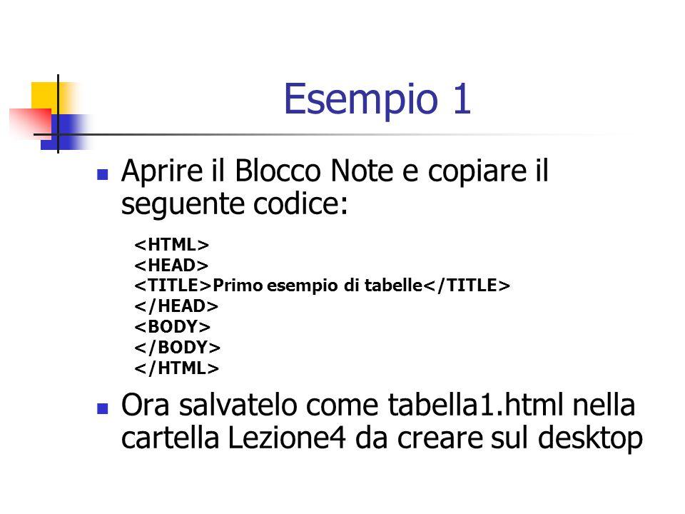 Esempio 1 Aprire il Blocco Note e copiare il seguente codice: