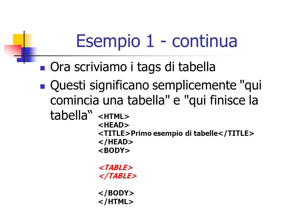 Esempio 1 - continua Ora scriviamo i tags di tabella