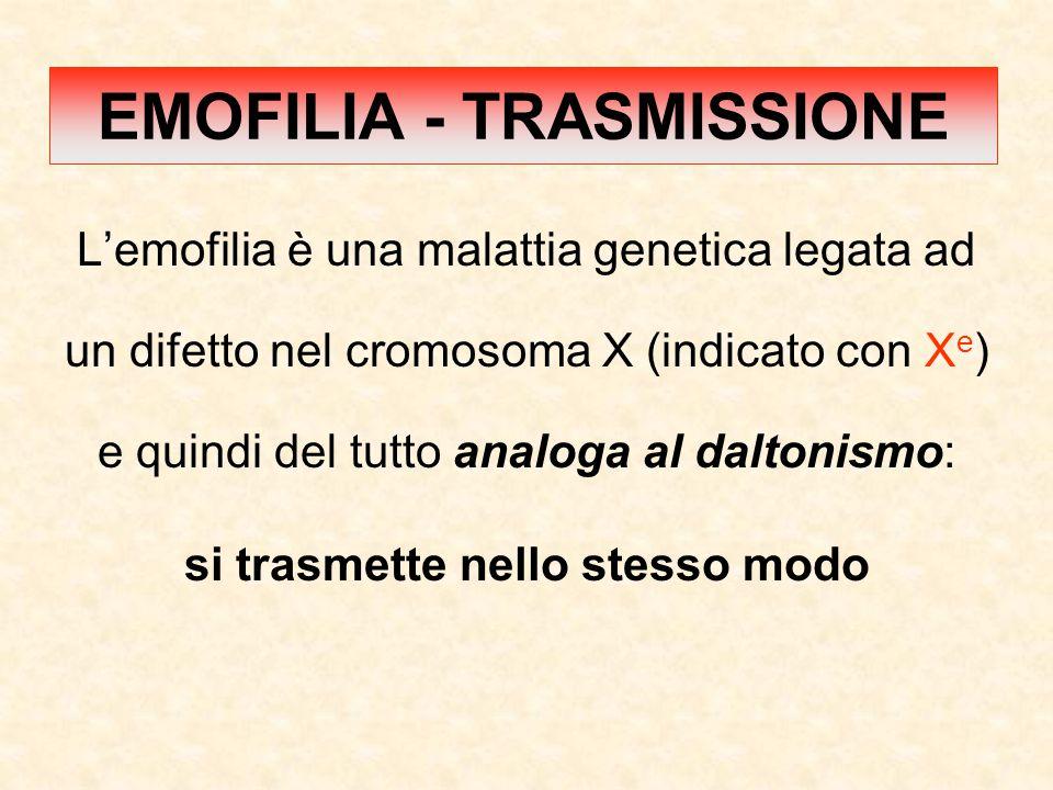 EMOFILIA - TRASMISSIONE