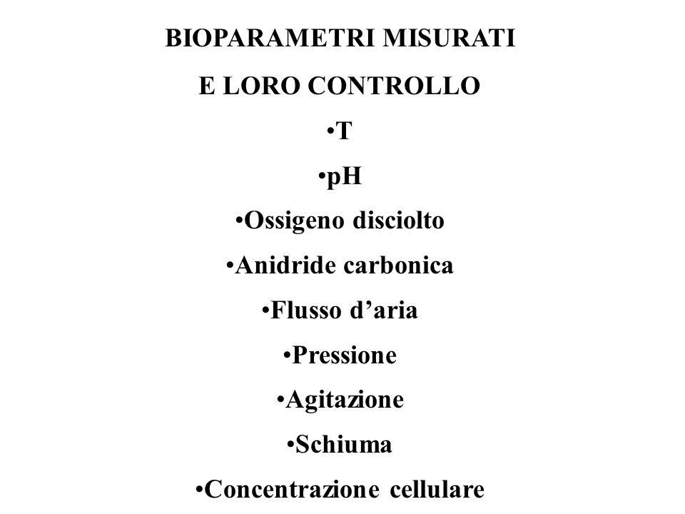 BIOPARAMETRI MISURATI Concentrazione cellulare