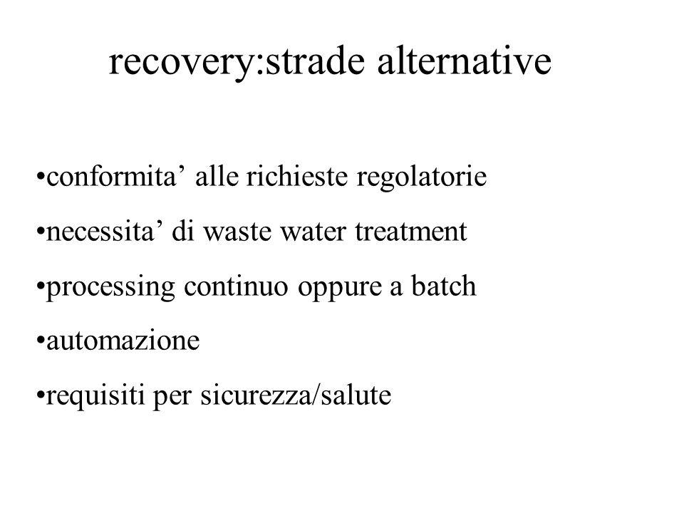 recovery:strade alternative
