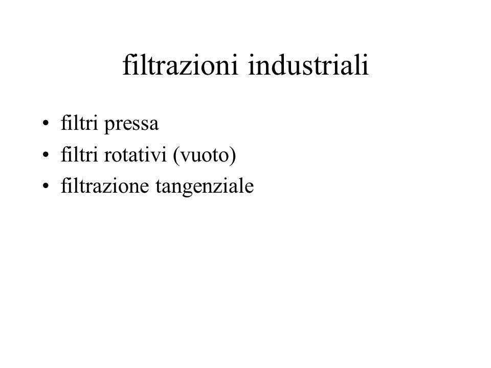 filtrazioni industriali