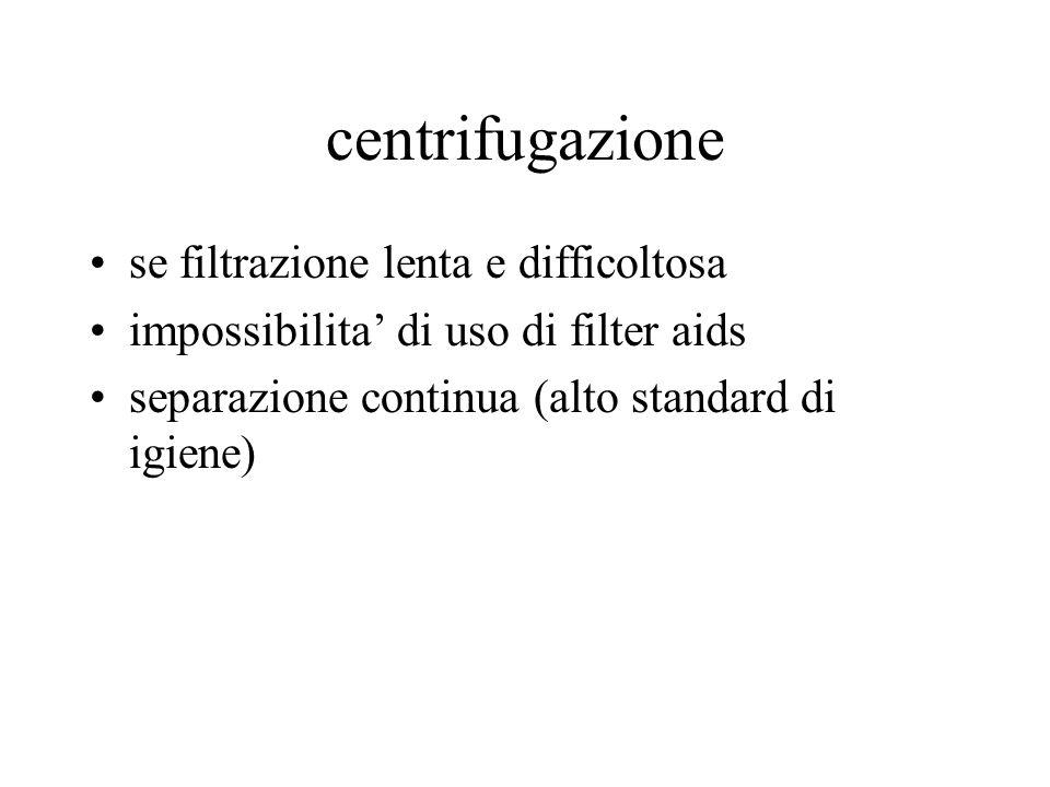 centrifugazione se filtrazione lenta e difficoltosa