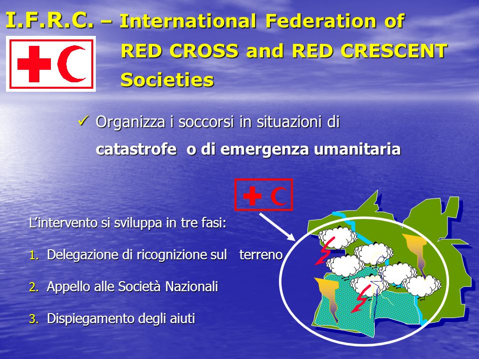 I.F.R.C. – International Federation of