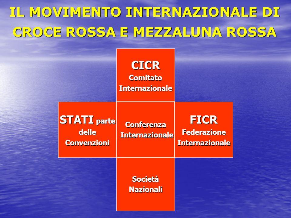 IL MOVIMENTO INTERNAZIONALE DI CROCE ROSSA E MEZZALUNA ROSSA