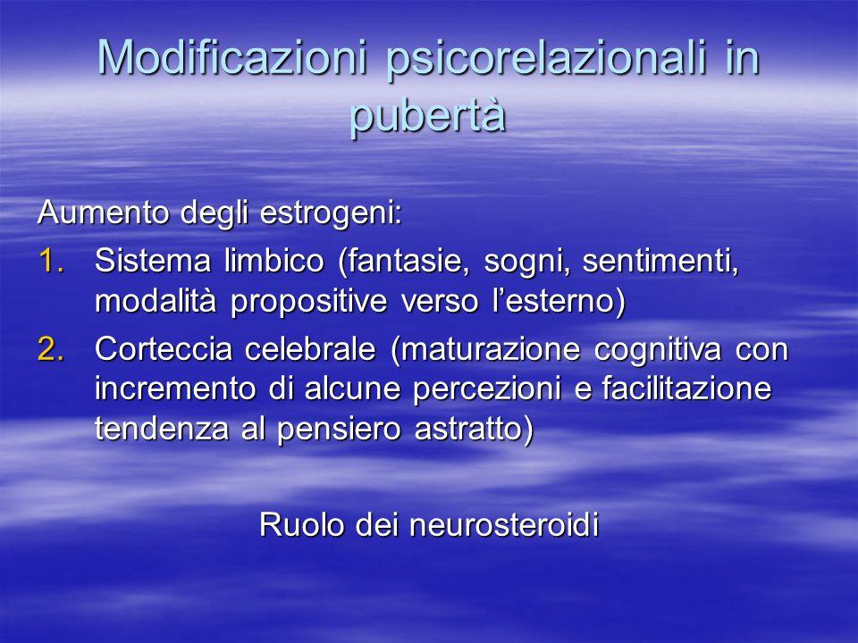 Modificazioni psicorelazionali in pubertà