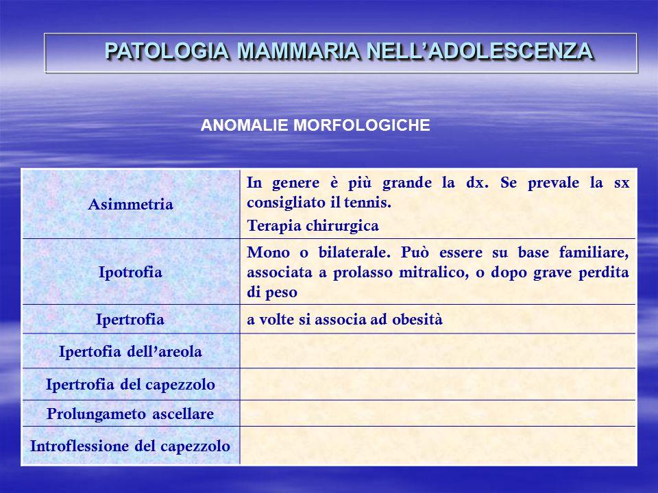 PATOLOGIA MAMMARIA NELL'ADOLESCENZA