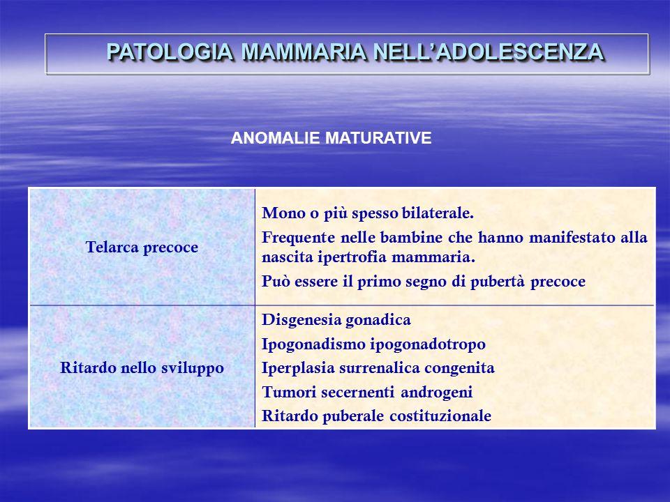 PATOLOGIA MAMMARIA NELL'ADOLESCENZA Ritardo nello sviluppo
