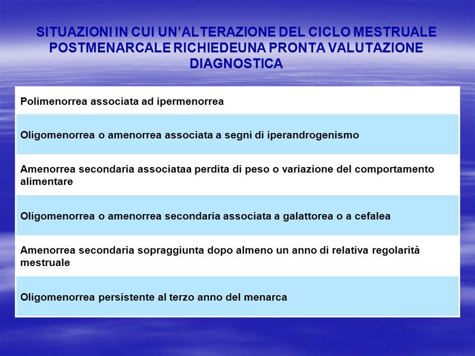 SITUAZIONI IN CUI UN'ALTERAZIONE DEL CICLO MESTRUALE POSTMENARCALE RICHIEDEUNA PRONTA VALUTAZIONE DIAGNOSTICA