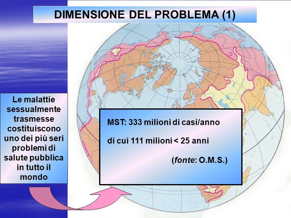DIMENSIONE DEL PROBLEMA (1)