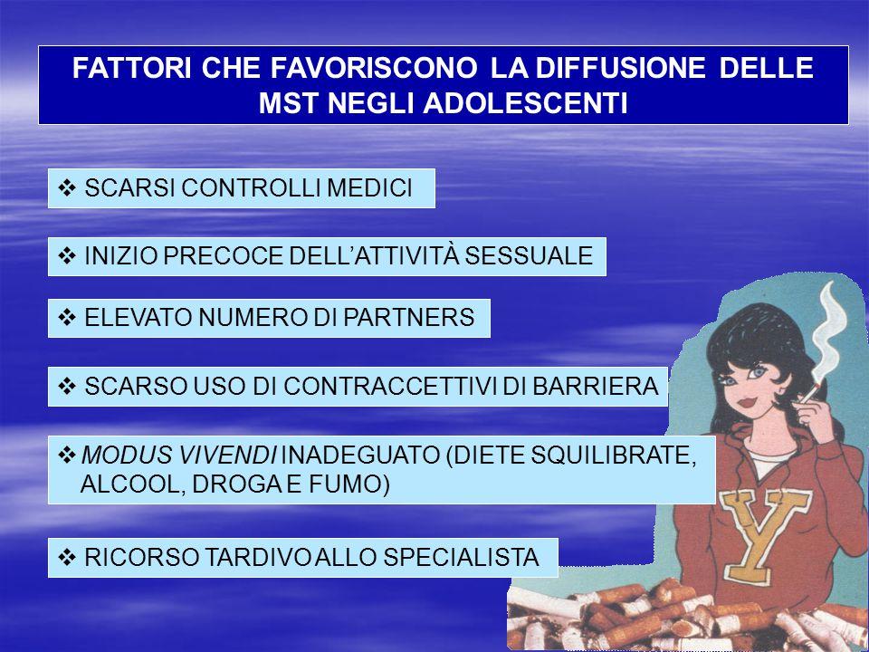 FATTORI CHE FAVORISCONO LA DIFFUSIONE DELLE MST NEGLI ADOLESCENTI